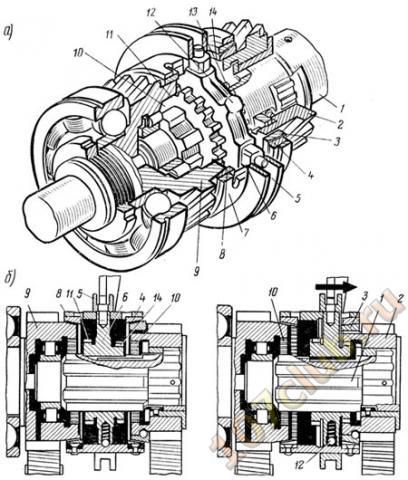 маз коробка передач схема переключения передач.
